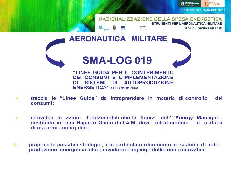 AERONAUTICA MILITARE SMA-LOG 019 traccia le Linee Guida da intraprendere in materia di controllo dei consumi; individua le azioni fondamentali che la