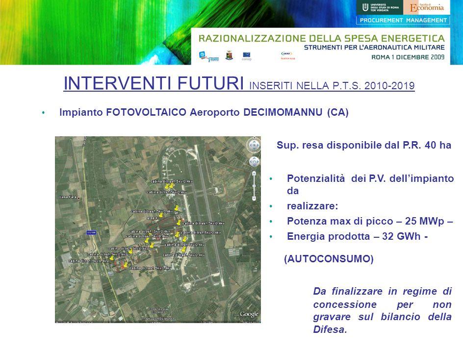 INTERVENTI FUTURI INSERITI NELLA P.T.S. 2010-2019 Impianto FOTOVOLTAICO Aeroporto DECIMOMANNU (CA) Potenzialità dei P.V. dellimpianto da realizzare: P