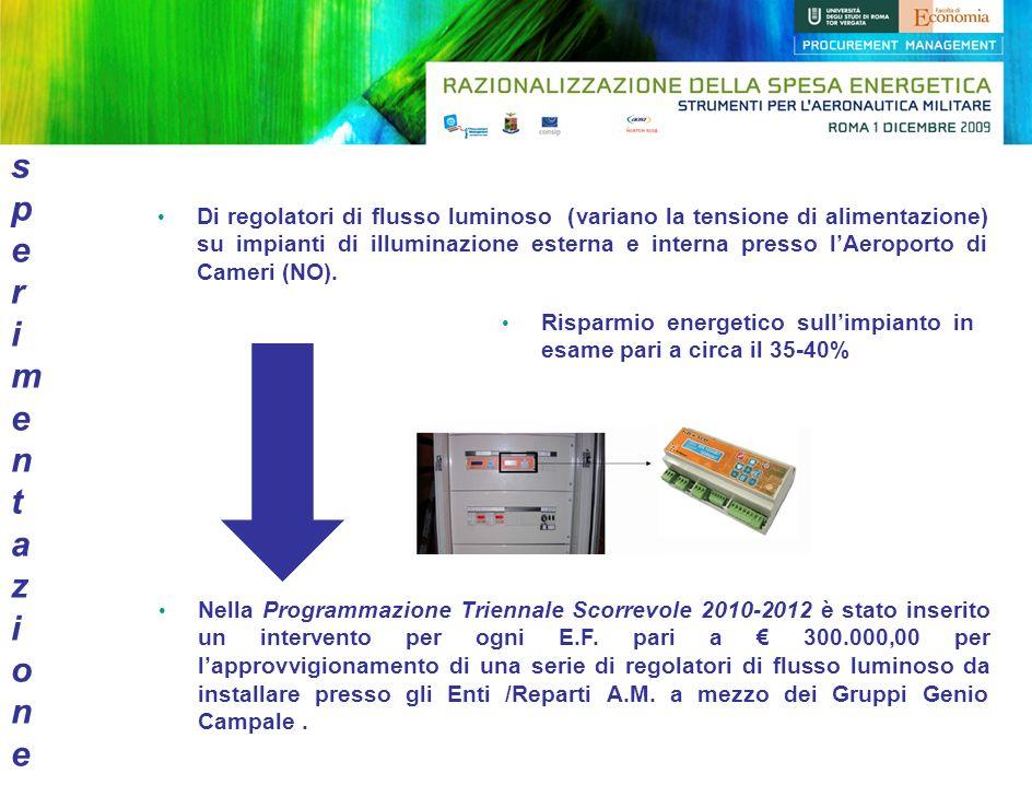 Impianto FOTOVOLTAICO Aeroporto di Trapani Birgi Potenzialità dei P.V.