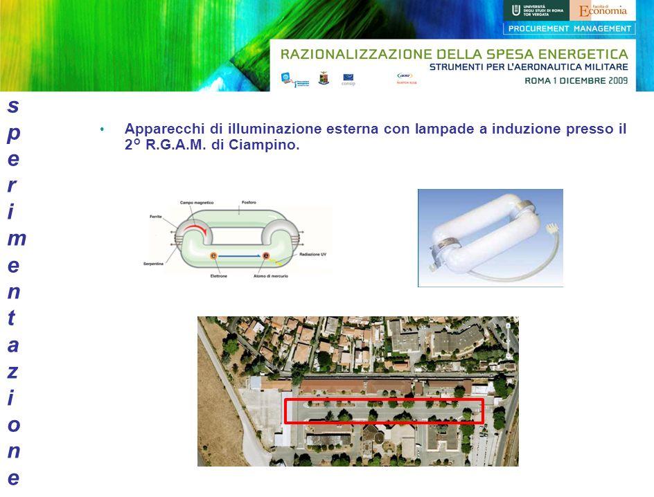 Apparecchi di illuminazione esterna con lampade a induzione presso il 2° R.G.A.M. di Ciampino. sperimentazionesperimentazione