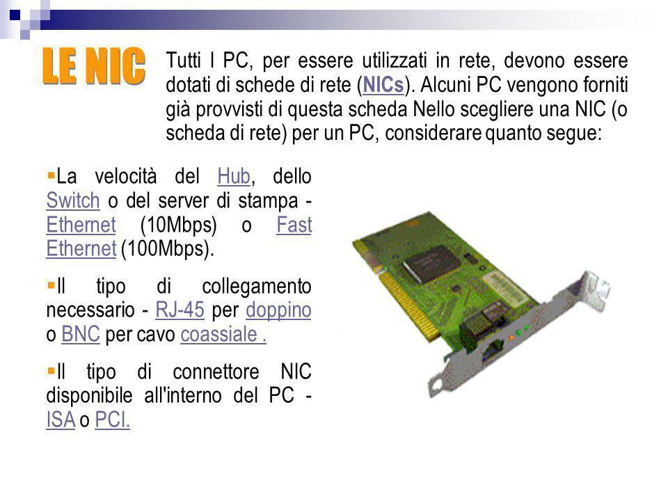 Tutti I PC, per essere utilizzati in rete, devono essere dotati di schede di rete ( NICs ).