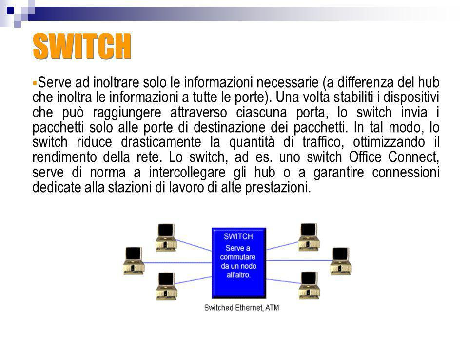 Hub Switch Bridge Gateway Router Firewall DISPOSITIVI DI INTERNET WORKING