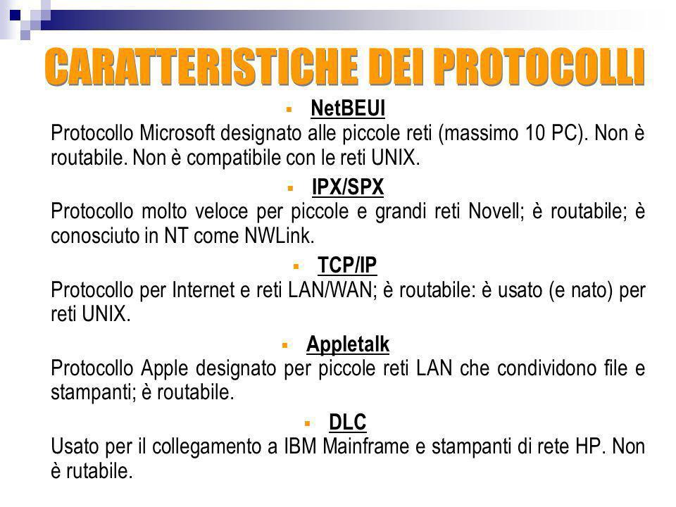 NetBEUI Protocollo Microsoft designato alle piccole reti (massimo 10 PC).