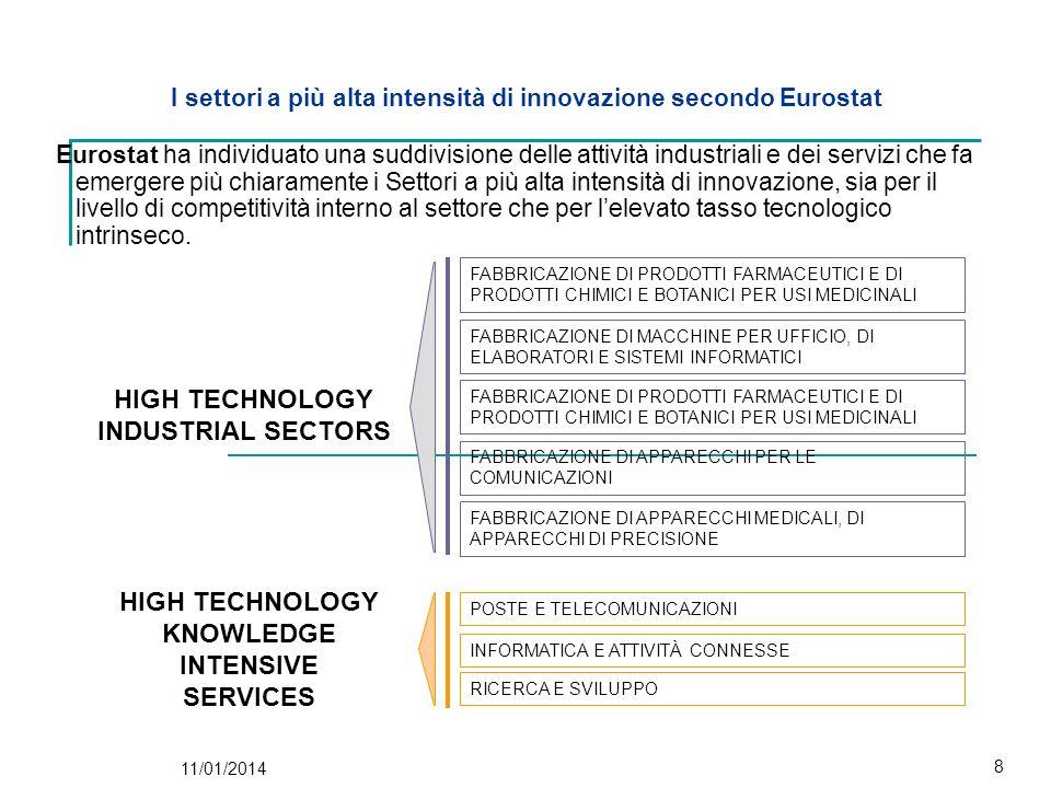 11/01/2014 8 I settori a più alta intensità di innovazione secondo Eurostat Eurostat ha individuato una suddivisione delle attività industriali e dei