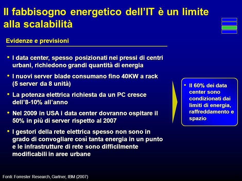 10 In Italia la situazione è ancora più grave Costo dellenergia per uso industriale, $cent/ KWh Fonte: Key world energy statistics, IEA (2007) 24 6 6 9 5 6 8 USA Germania Francia Spagna Italia Cina Australia 12 Giappone 13 UK 2 Sud Africa