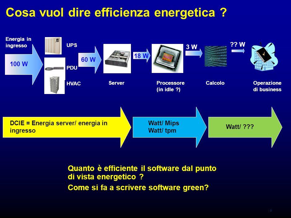 Layout fisico Condizionament o a potenza variabile Componenti infrastrutturali green Utilizzo DC.