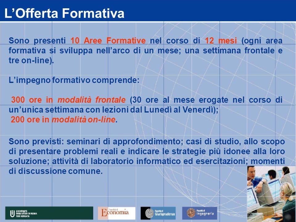 LOfferta Formativa Sono presenti 10 Aree Formative nel corso di 12 mesi (ogni area formativa si sviluppa nellarco di un mese; una settimana frontale e tre on-line).
