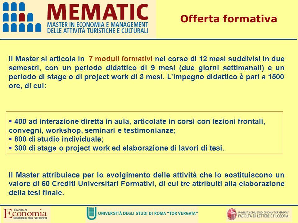 Offerta formativa Il Master si articola in 7 moduli formativi nel corso di 12 mesi suddivisi in due semestri, con un periodo didattico di 9 mesi (due giorni settimanali) e un periodo di stage o di project work di 3 mesi.