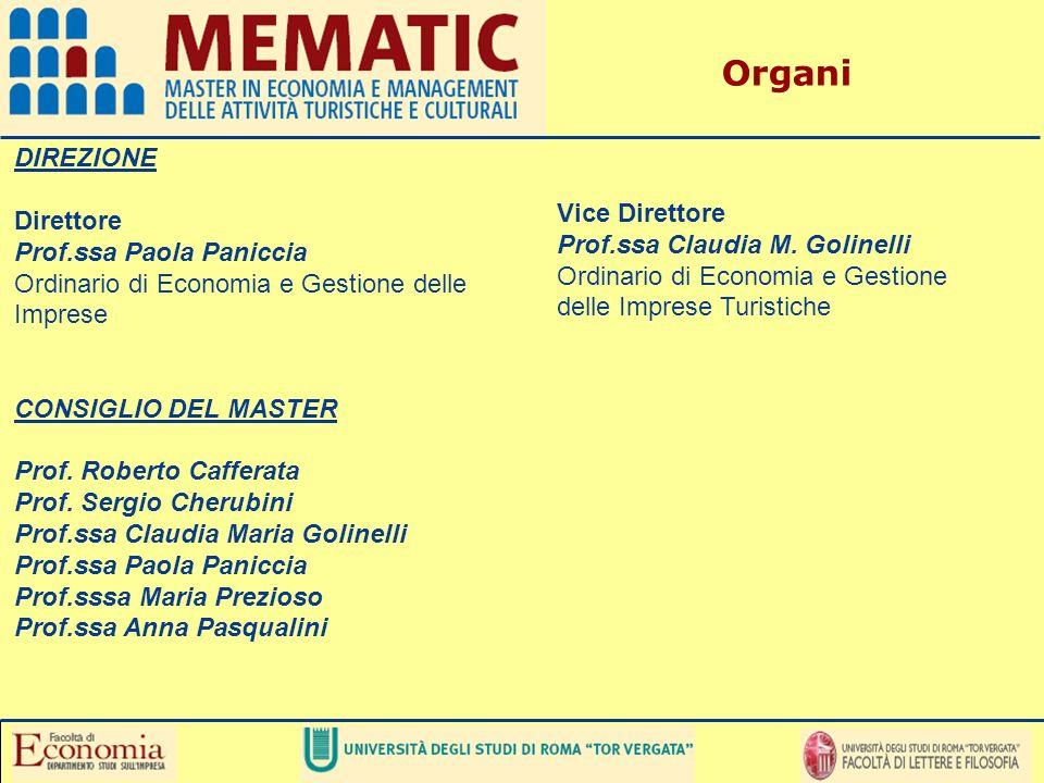 Organi DIREZIONE Direttore Prof.ssa Paola Paniccia Ordinario di Economia e Gestione delle Imprese CONSIGLIO DEL MASTER Prof. Roberto Cafferata Prof. S