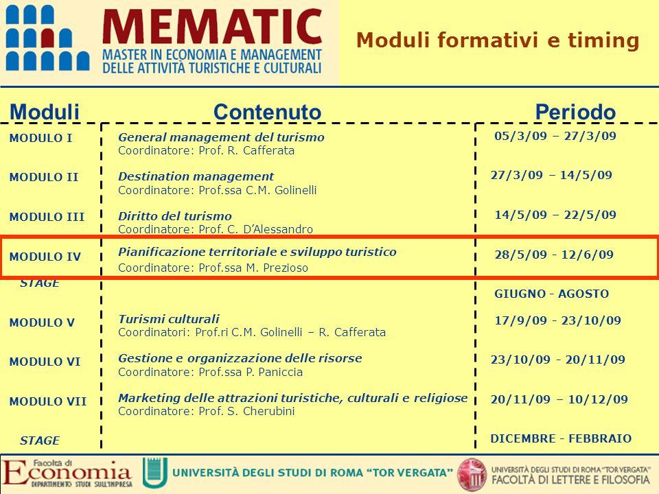 MODULO I MODULO II MODULO III MODULO IV STAGE MODULO V MODULO VI MODULO VII STAGE General management del turismo Coordinatore: Prof.
