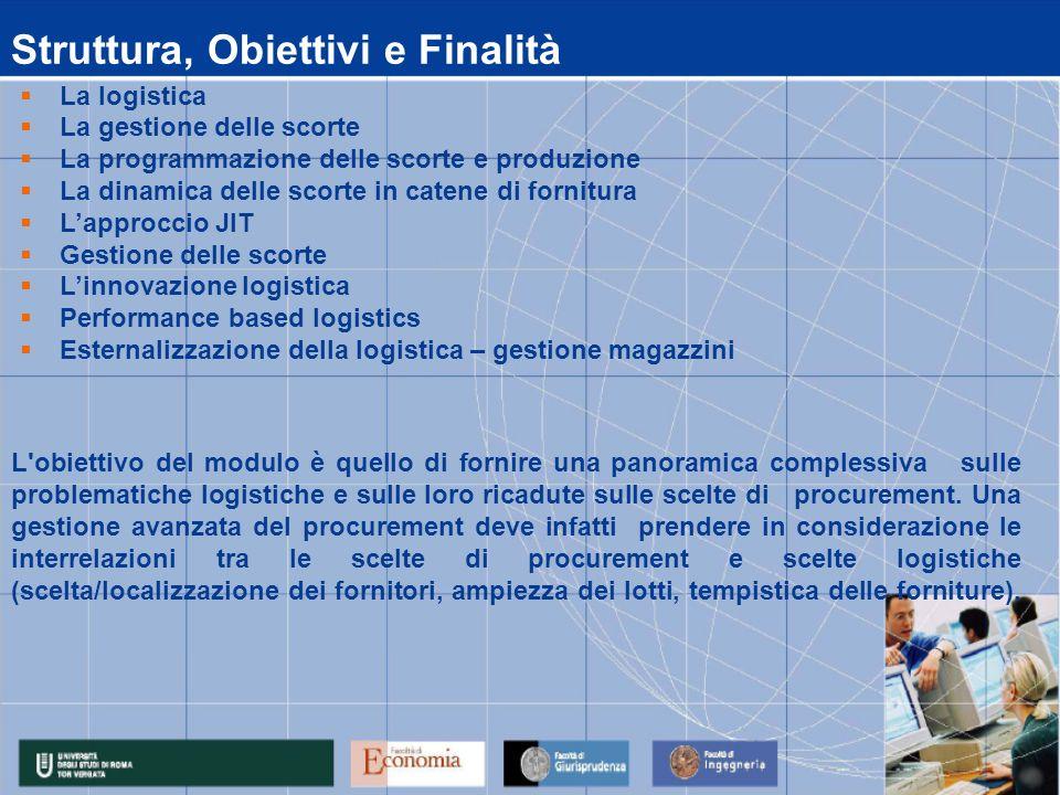 Calendario Lezioni data 20/04/2009 21/04/2009 22/04/2009 23/04/2009 24/04/2009 14.00 - 17.00 Esternalizzazione della logistica-gestione magazziniSantini 14.00 - 17.00Linnovazione logisticaCerruti 10.00 - 13.00Supply Chain Optimization - casoMarsicola 10.00 - 13.00Linnovazione logisticaCerruti 14.00 - 17.00La dinamica delle scorte in catene di fornituraCesarotti 10.00 - 13.00Lapproccio JITCerruti 14.00 - 17.00La gestione delle scorte 10.00 - 13.00La programmazione di scorte e produzioneCesarotti ora 10.00 - 13.00La logisticaCerruti Attività Didattica: 20/04/2009 - 24/04/2009 LezioniMateriaDocente Cesarotti 22/04/2009 14,00 - 17,00Gestione delle scorte - casoLovecchio 08/05/2009 10.00 – 13.00Esame IV° modulo