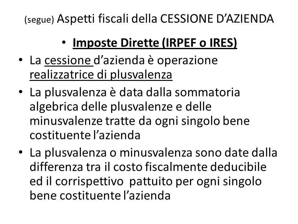 (segue) Aspetti fiscali della CESSIONE DAZIENDA Imposte Dirette (IRPEF o IRES) La cessione dazienda è operazione realizzatrice di plusvalenza La plusv