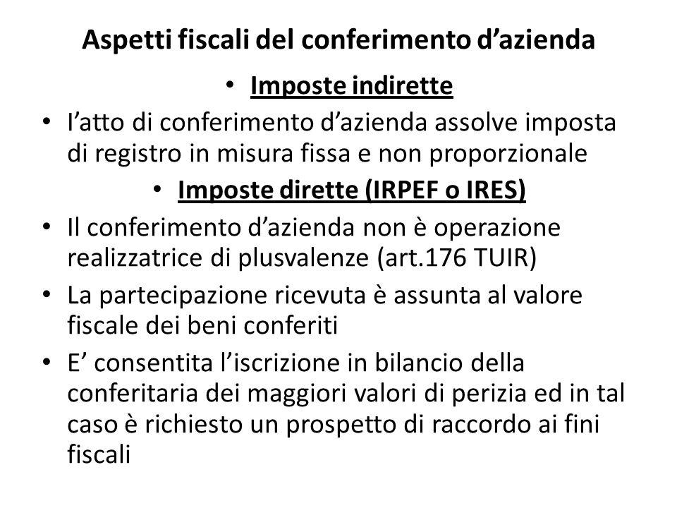 Aspetti fiscali del conferimento dazienda Imposte indirette Iatto di conferimento dazienda assolve imposta di registro in misura fissa e non proporzio