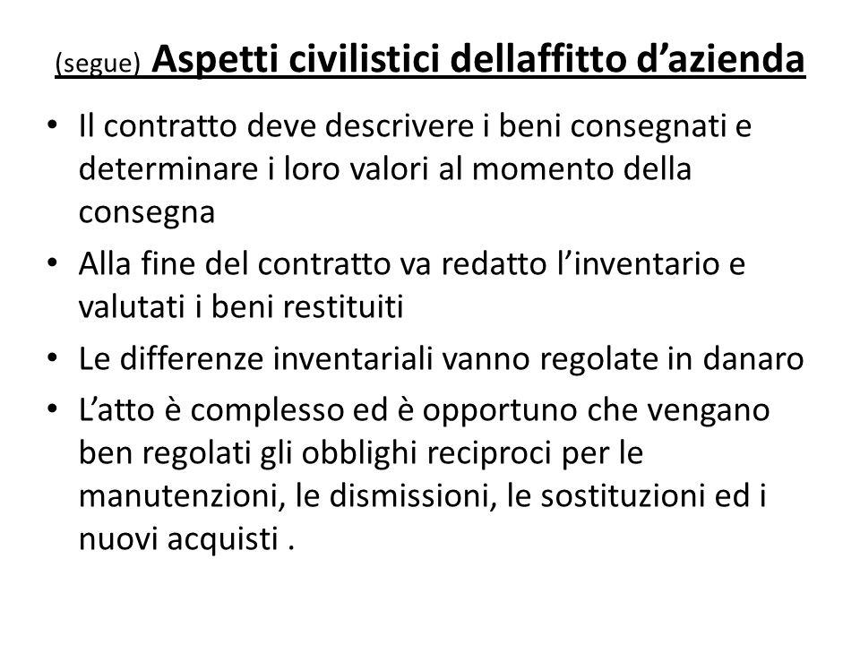 (segue) Aspetti civilistici dellaffitto dazienda Il contratto deve descrivere i beni consegnati e determinare i loro valori al momento della consegna