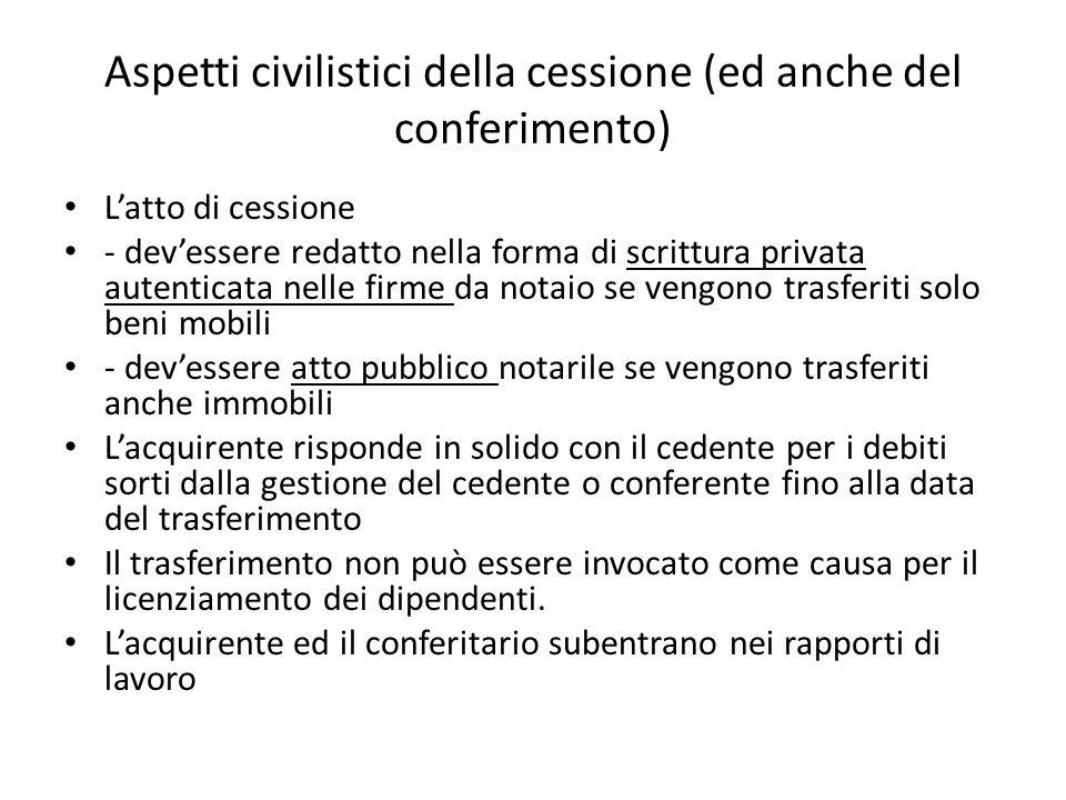 Aspetti civilistici della cessione (ed anche del conferimento) Latto di cessione - devessere redatto nella forma di scrittura privata autenticata nell
