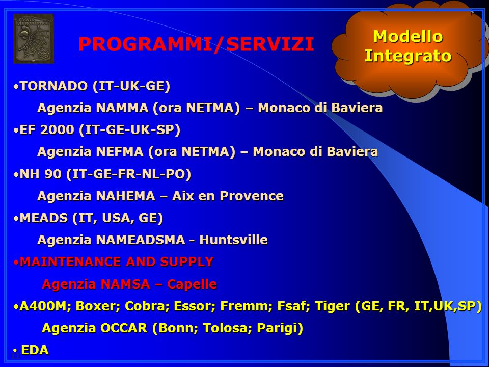 11 PROGRAMMI/SERVIZI TORNADO (IT-UK-GE)TORNADO (IT-UK-GE) Agenzia NAMMA (ora NETMA) – Monaco di Baviera EF 2000 (IT-GE-UK-SP)EF 2000 (IT-GE-UK-SP) Agenzia NEFMA (ora NETMA) – Monaco di Baviera NH 90 (IT-GE-FR-NL-PO)NH 90 (IT-GE-FR-NL-PO) Agenzia NAHEMA – Aix en Provence MEADS (IT, USA, GE)MEADS (IT, USA, GE) Agenzia NAMEADSMA - Huntsville MAINTENANCE AND SUPPLYMAINTENANCE AND SUPPLY Agenzia NAMSA – Capelle Agenzia NAMSA – Capelle A400M; Boxer; Cobra; Essor; Fremm; Fsaf; Tiger (GE, FR, IT,UK,SP)A400M; Boxer; Cobra; Essor; Fremm; Fsaf; Tiger (GE, FR, IT,UK,SP) Agenzia OCCAR (Bonn; Tolosa; Parigi) Agenzia OCCAR (Bonn; Tolosa; Parigi) EDA EDA Modello Integrato