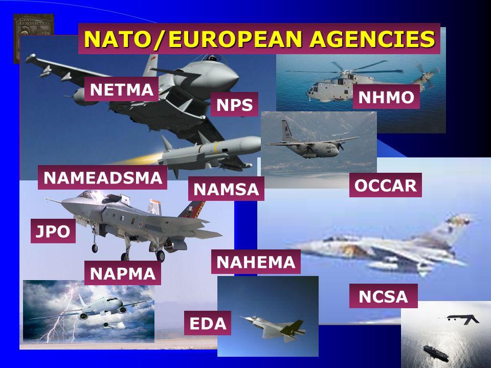 NETMA NAHEMA EDA NAMEADSMA NHMO JPO NATO/EUROPEAN AGENCIES NAMSA NPS OCCAR NCSA NAPMA