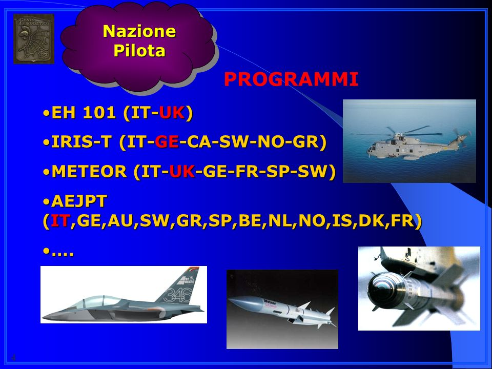 44 PROGRAMMI EH 101 (IT-UK)EH 101 (IT-UK) IRIS-T (IT-GE-CA-SW-NO-GR)IRIS-T (IT-GE-CA-SW-NO-GR) METEOR (IT-UK-GE-FR-SP-SW)METEOR (IT-UK-GE-FR-SP-SW) AE