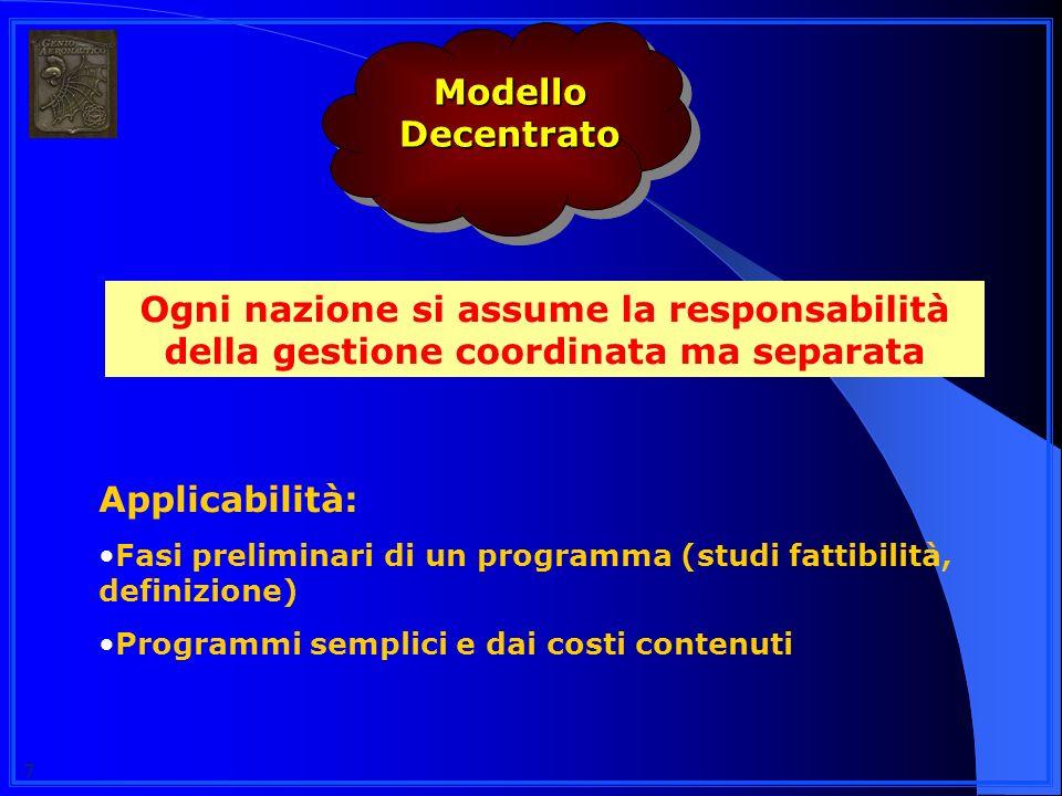 77 Applicabilità: Fasi preliminari di un programma (studi fattibilità, definizione) Programmi semplici e dai costi contenuti Ogni nazione si assume la responsabilità della gestione coordinata ma separata Modello Decentrato