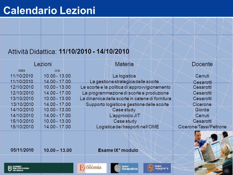 Calendario Lezioni data 11/10/2010 12/10/2010 13/10/2010 14/10/2010 15/10/2010 14.00 - 17.00 Logistica dei trasporti nellOMECicerone/Tassi/Peltrone 14.00 - 17.00Lapproccio JITCerruti 10.00 - 13.00Case studyCesarotti 10.00 - 13.00Case studyGiorda 14.00 - 17.00La programmazione di scorte e produzioneCesarotti 10.00 - 13.00La dinamica delle scorte in catene di fornituraCesarotti 14.00 - 17.00La gestione strategica delle scorte 10.00 - 13.00Le scorte e la politica di approvvigionamentoCesarotti ora 10.00 - 13.00La logisticaCerruti Attività Didattica: 11/10/2010 - 14/10/2010 LezioniMateriaDocente Cesarotti 13/10/2010 14,00 - 17,00Supporto logistico e gestione delle scorte Cicerone 05/11/2010 10.00 – 13.00Esame IX° modulo