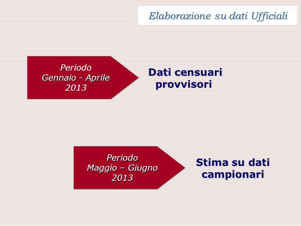Provincia di Firenze La spesa dei viaggiatori stranieri – Provincia di Firenze Spesa pro-capite giornaliera Spesa pro-capite per viaggio Gen-Apr 2013Var.