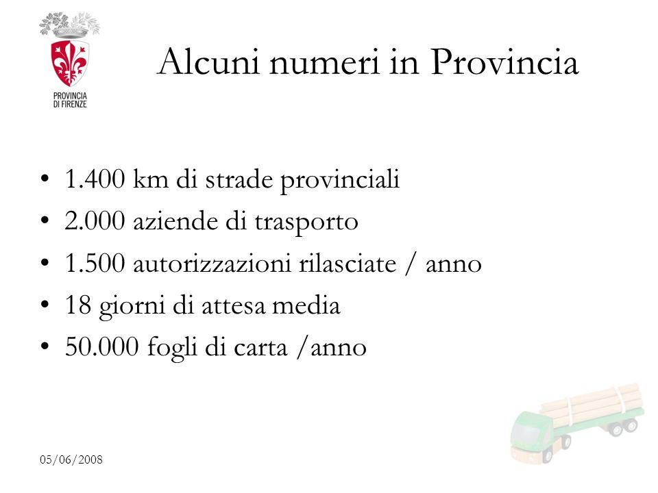 05/06/2008 Alcuni numeri in Provincia 1.400 km di strade provinciali 2.000 aziende di trasporto 1.500 autorizzazioni rilasciate / anno 18 giorni di attesa media 50.000 fogli di carta /anno