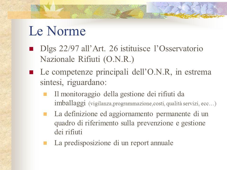 Le Norme Dlgs 22/97 allArt.