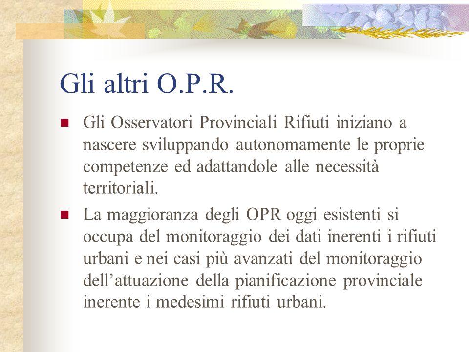 Gli altri O.P.R.