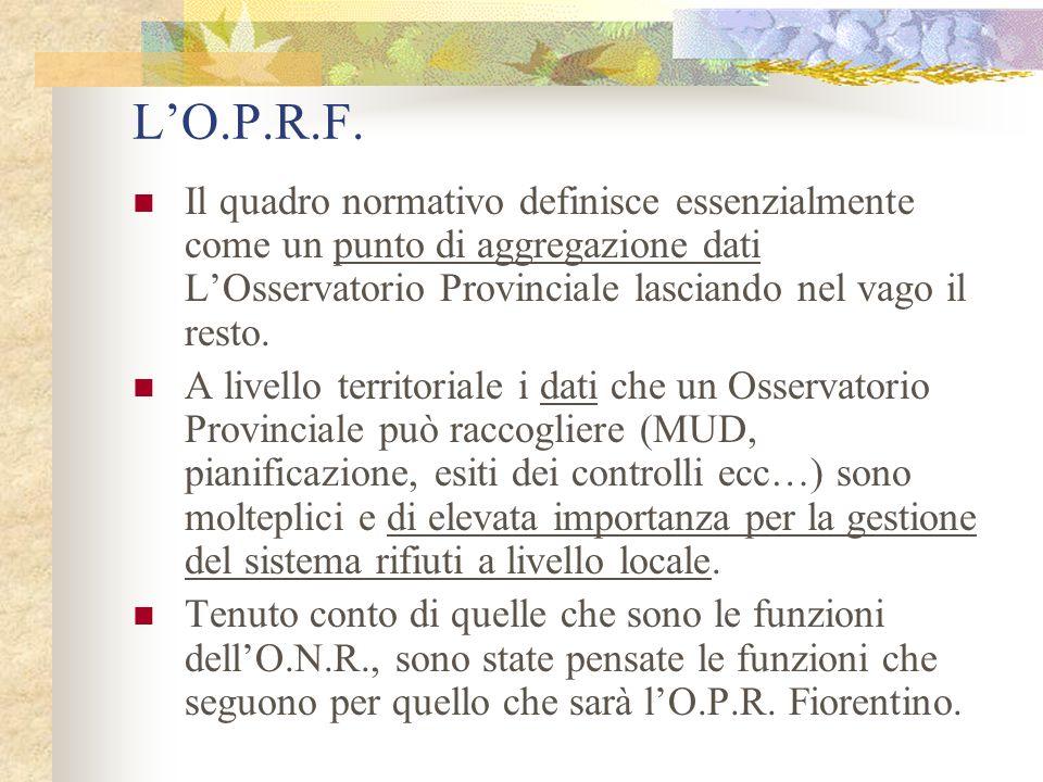 LO.P.R.F.