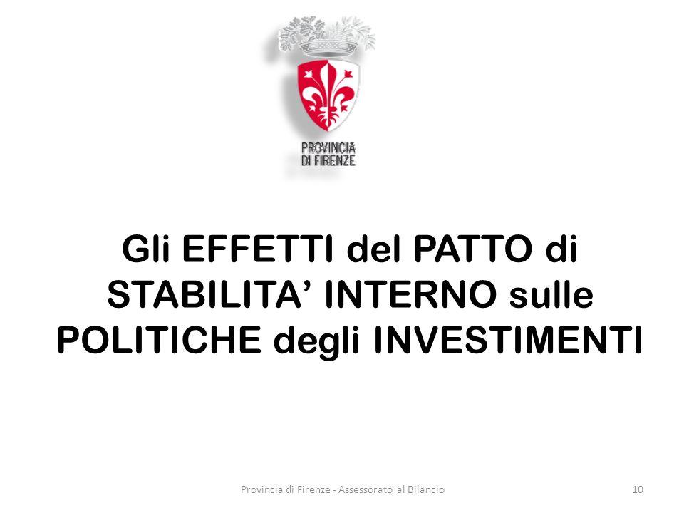 10 Gli EFFETTI del PATTO di STABILITA INTERNO sulle POLITICHE degli INVESTIMENTI