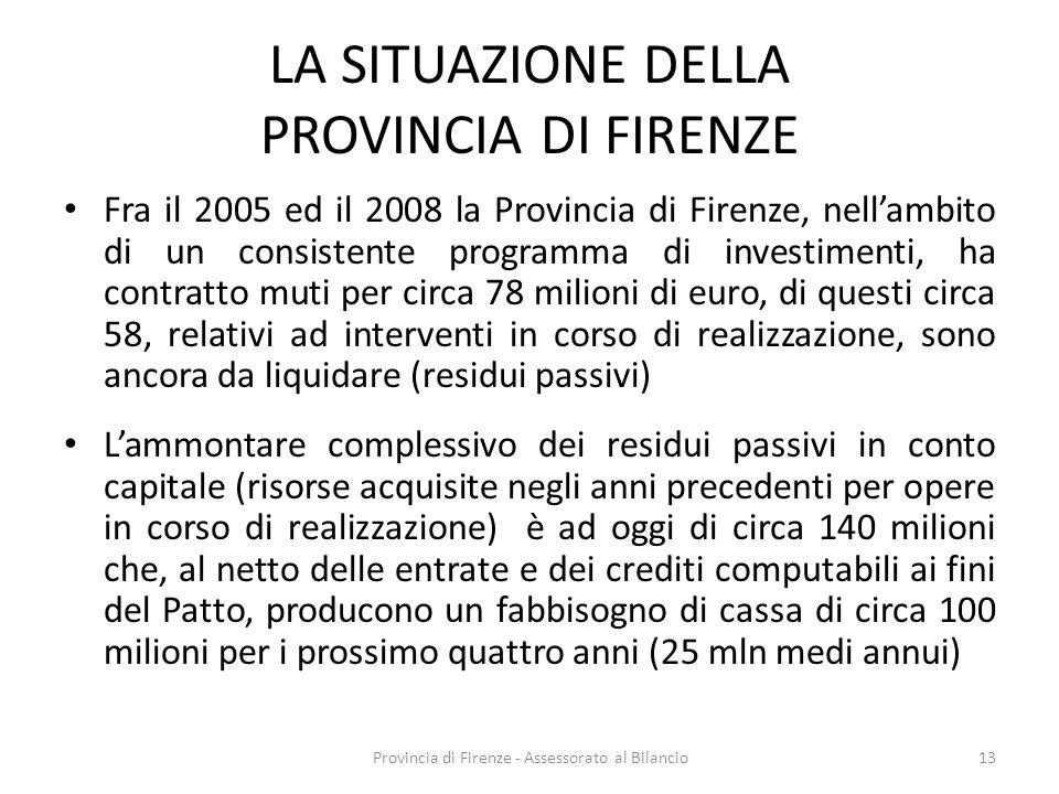 Provincia di Firenze - Assessorato al Bilancio13 LA SITUAZIONE DELLA PROVINCIA DI FIRENZE Fra il 2005 ed il 2008 la Provincia di Firenze, nellambito d