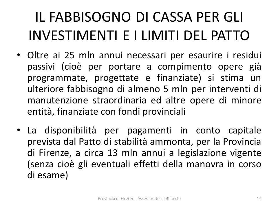Provincia di Firenze - Assessorato al Bilancio14 IL FABBISOGNO DI CASSA PER GLI INVESTIMENTI E I LIMITI DEL PATTO Oltre ai 25 mln annui necessari per