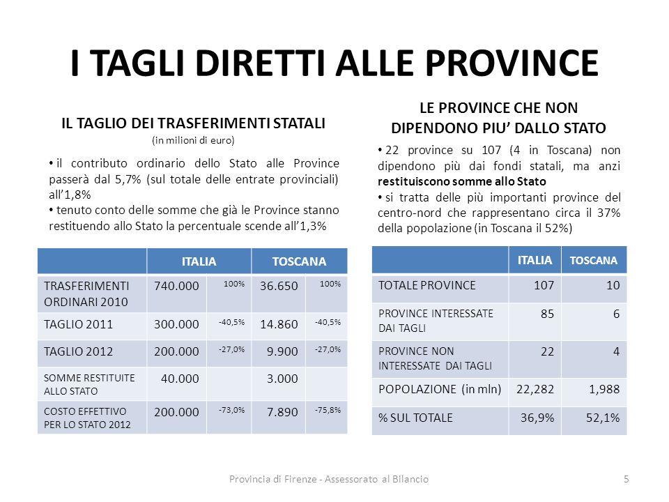 Provincia di Firenze - Assessorato al Bilancio5 I TAGLI DIRETTI ALLE PROVINCE ITALIATOSCANA TRASFERIMENTI ORDINARI 2010 740.000 100% 36.650 100% TAGLIO 2011300.000 -40,5% 14.860 -40,5% TAGLIO 2012200.000 -27,0% 9.900 -27,0% SOMME RESTITUITE ALLO STATO 40.0003.000 COSTO EFFETTIVO PER LO STATO 2012 200.000 -73,0% 7.890 -75,8% ITALIA TOSCANA TOTALE PROVINCE10710 PROVINCE INTERESSATE DAI TAGLI 856 PROVINCE NON INTERESSATE DAI TAGLI 224 POPOLAZIONE (in mln)22,2821,988 % SUL TOTALE36,9%52,1% IL TAGLIO DEI TRASFERIMENTI STATALI (in milioni di euro) il contributo ordinario dello Stato alle Province passerà dal 5,7% (sul totale delle entrate provinciali) all1,8% tenuto conto delle somme che già le Province stanno restituendo allo Stato la percentuale scende all1,3% LE PROVINCE CHE NON DIPENDONO PIU DALLO STATO 22 province su 107 (4 in Toscana) non dipendono più dai fondi statali, ma anzi restituiscono somme allo Stato si tratta delle più importanti province del centro-nord che rappresentano circa il 37% della popolazione (in Toscana il 52%)