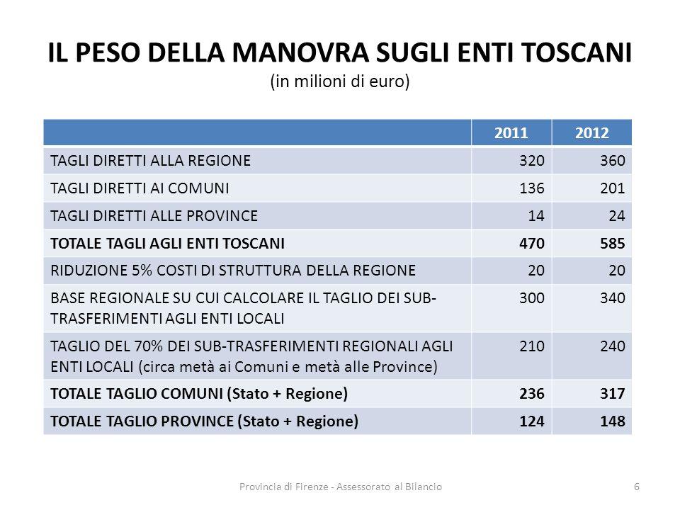 Provincia di Firenze - Assessorato al Bilancio6 IL PESO DELLA MANOVRA SUGLI ENTI TOSCANI (in milioni di euro) 20112012 TAGLI DIRETTI ALLA REGIONE320360 TAGLI DIRETTI AI COMUNI136201 TAGLI DIRETTI ALLE PROVINCE1424 TOTALE TAGLI AGLI ENTI TOSCANI470585 RIDUZIONE 5% COSTI DI STRUTTURA DELLA REGIONE20 BASE REGIONALE SU CUI CALCOLARE IL TAGLIO DEI SUB- TRASFERIMENTI AGLI ENTI LOCALI 300340 TAGLIO DEL 70% DEI SUB-TRASFERIMENTI REGIONALI AGLI ENTI LOCALI (circa metà ai Comuni e metà alle Province) 210240 TOTALE TAGLIO COMUNI (Stato + Regione)236317 TOTALE TAGLIO PROVINCE (Stato + Regione)124148
