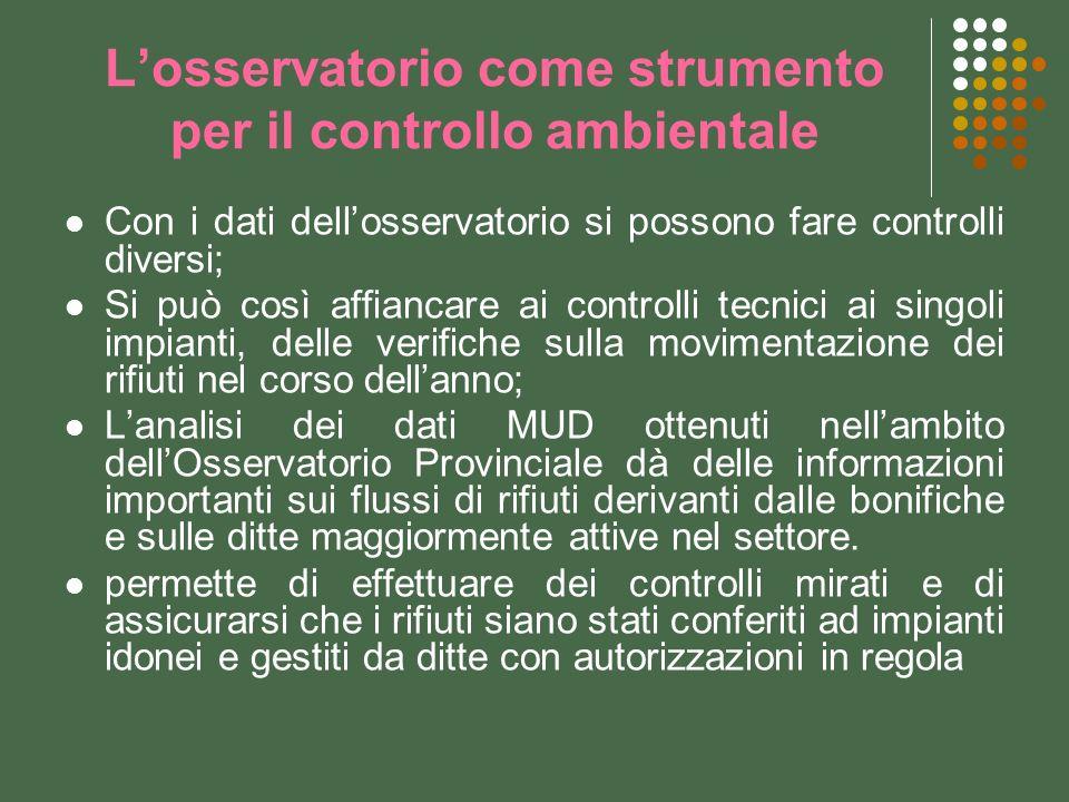 Losservatorio come strumento per il controllo ambientale Con i dati dellosservatorio si possono fare controlli diversi; Si può così affiancare ai cont