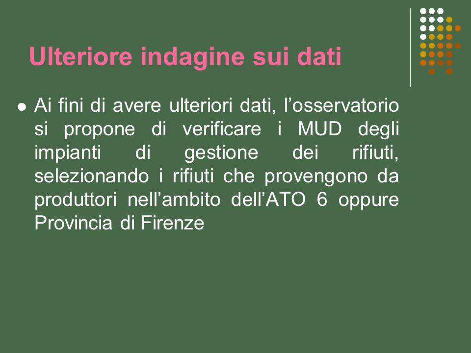 Ulteriore indagine sui dati Ai fini di avere ulteriori dati, losservatorio si propone di verificare i MUD degli impianti di gestione dei rifiuti, selezionando i rifiuti che provengono da produttori nellambito dellATO 6 oppure Provincia di Firenze