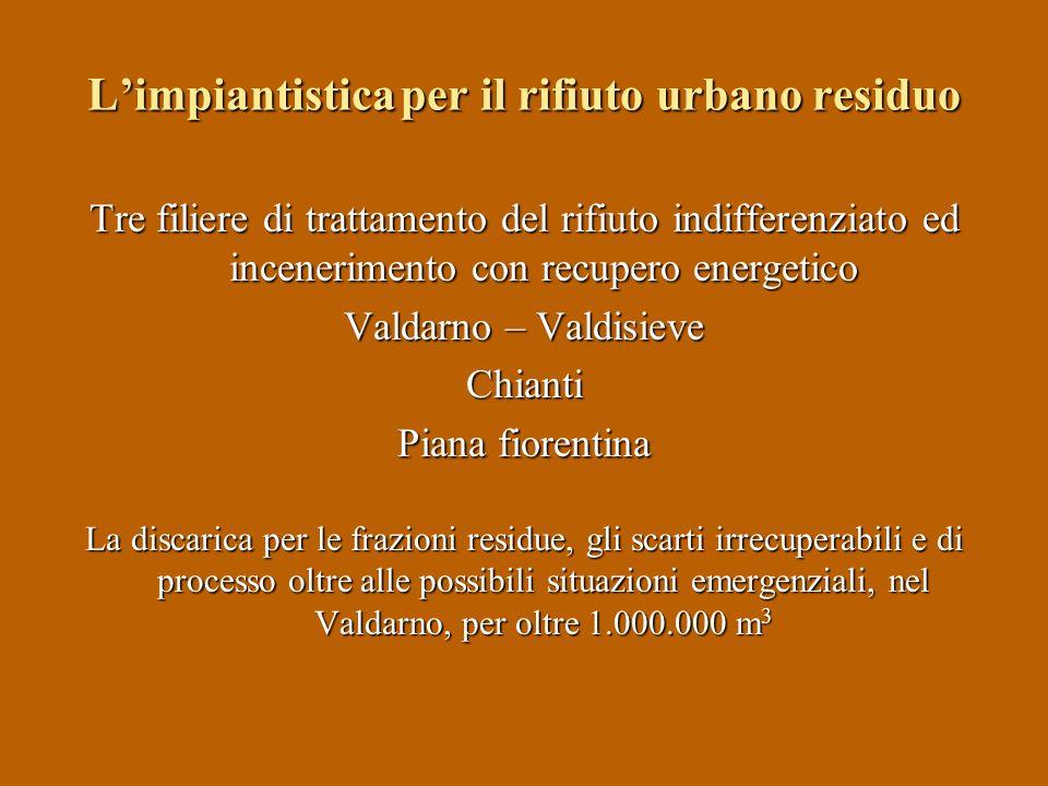 Limpiantistica per il rifiuto urbano residuo Tre filiere di trattamento del rifiuto indifferenziato ed incenerimento con recupero energetico Valdarno