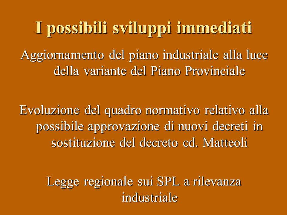 I possibili sviluppi immediati Aggiornamento del piano industriale alla luce della variante del Piano Provinciale Evoluzione del quadro normativo rela