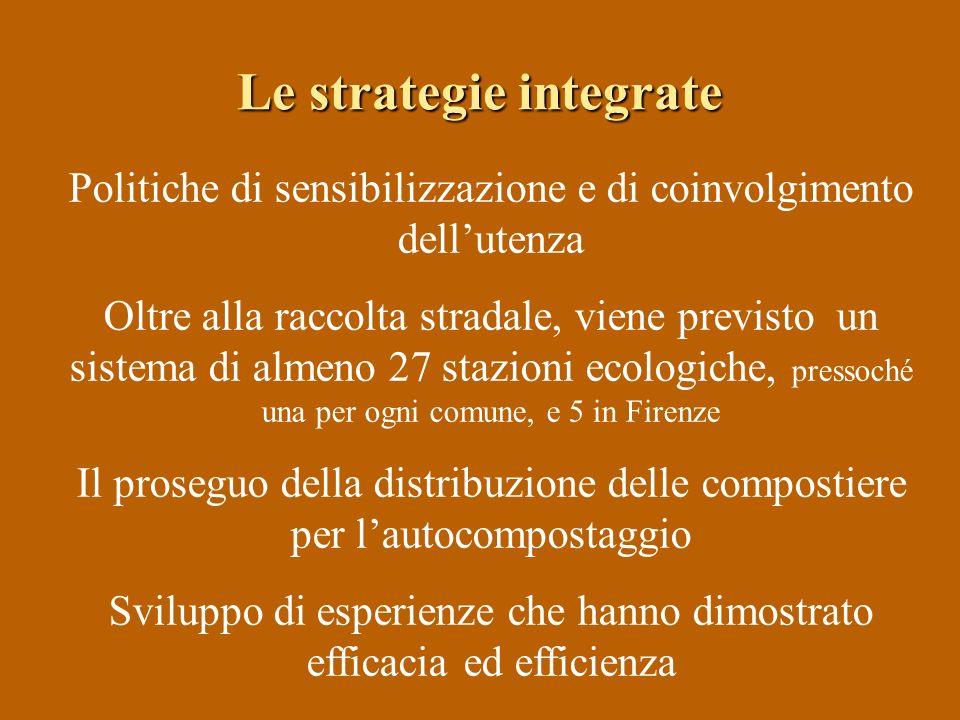 Le strategie integrate Politiche di sensibilizzazione e di coinvolgimento dellutenza Oltre alla raccolta stradale, viene previsto un sistema di almeno
