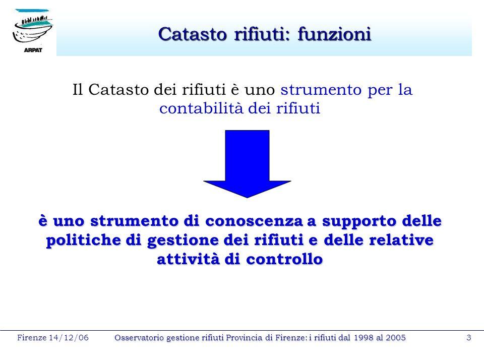 Firenze 14/12/06Osservatorio gestione rifiuti Provincia di Firenze: i rifiuti dal 1998 al 20053 Catasto rifiuti: funzioni Il Catasto dei rifiuti è uno