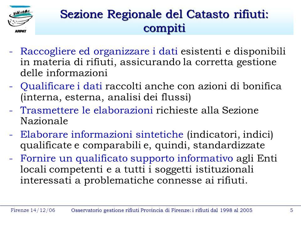 Firenze 14/12/06Osservatorio gestione rifiuti Provincia di Firenze: i rifiuti dal 1998 al 20055 Sezione Regionale del Catasto rifiuti: compiti -Raccog