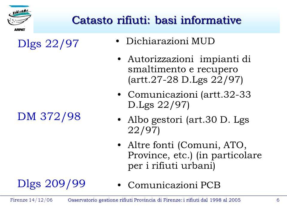 Firenze 14/12/06Osservatorio gestione rifiuti Provincia di Firenze: i rifiuti dal 1998 al 20056 Catasto rifiuti: basi informative Autorizzazioni impia