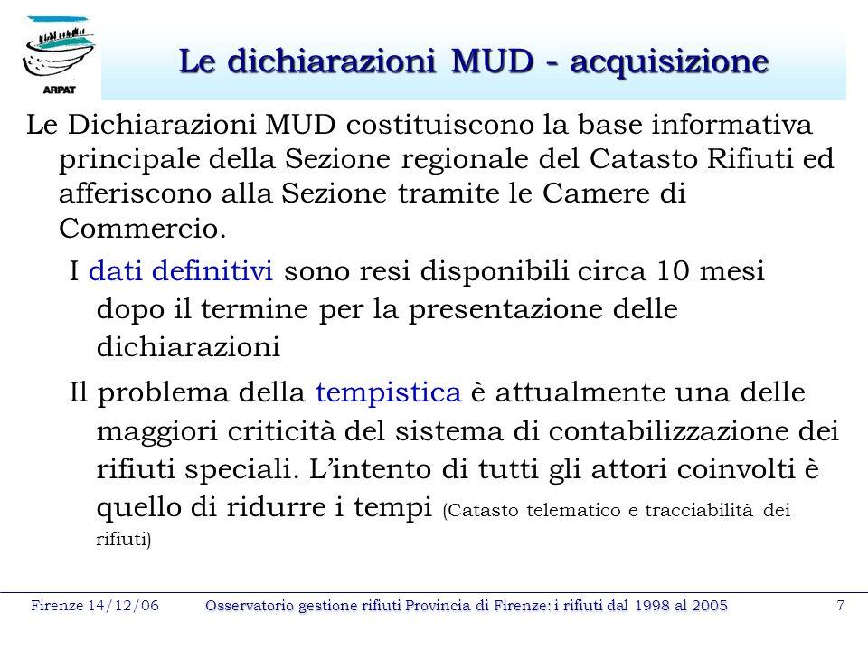 Firenze 14/12/06Osservatorio gestione rifiuti Provincia di Firenze: i rifiuti dal 1998 al 20057 Le dichiarazioni MUD - acquisizione Le Dichiarazioni M