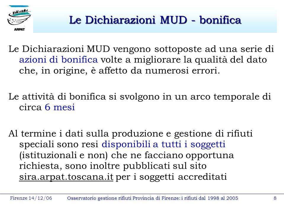 Firenze 14/12/06Osservatorio gestione rifiuti Provincia di Firenze: i rifiuti dal 1998 al 20058 Le Dichiarazioni MUD - bonifica Le Dichiarazioni MUD v