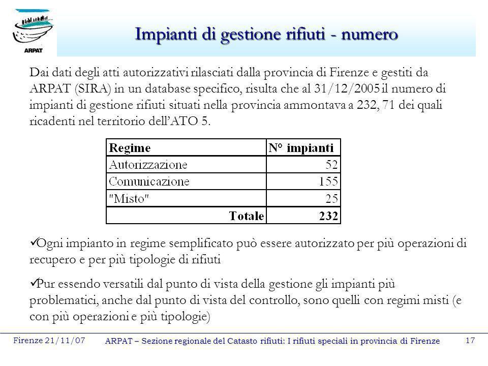 Firenze 21/11/07 ARPAT – Sezione regionale del Catasto rifiuti: I rifiuti speciali in provincia di Firenze 17 Impianti di gestione rifiuti - numero Da