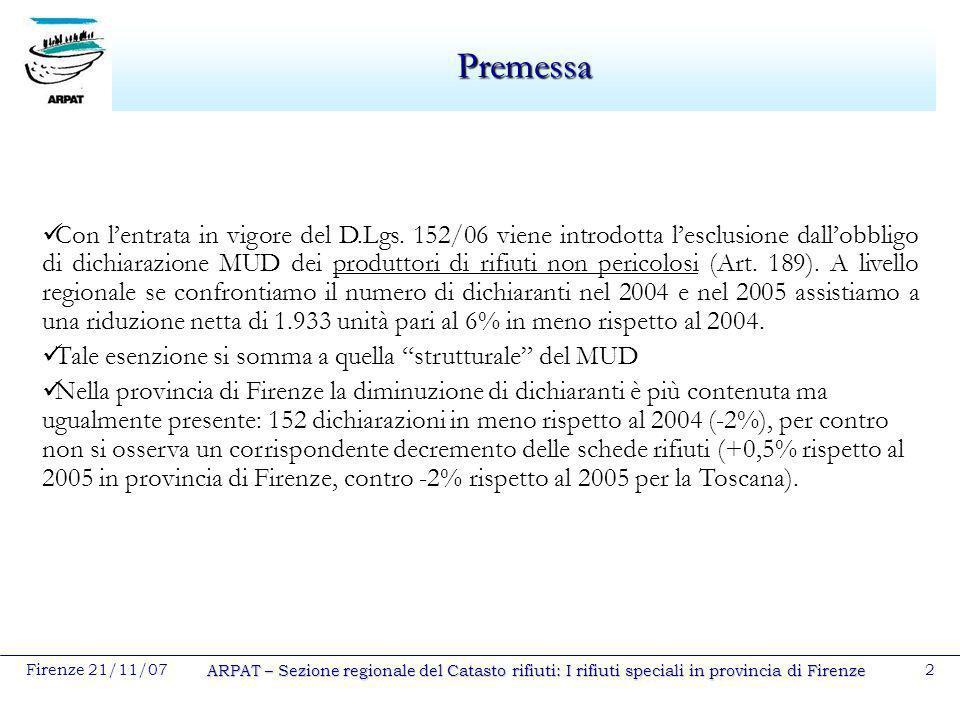 Firenze 21/11/07 ARPAT – Sezione regionale del Catasto rifiuti: I rifiuti speciali in provincia di Firenze 2 Premessa Con lentrata in vigore del D.Lgs