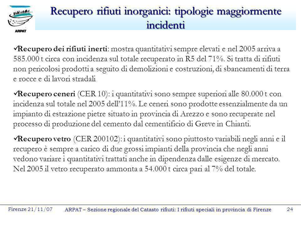 Firenze 21/11/07 ARPAT – Sezione regionale del Catasto rifiuti: I rifiuti speciali in provincia di Firenze 24 Recupero rifiuti inorganici: tipologie m