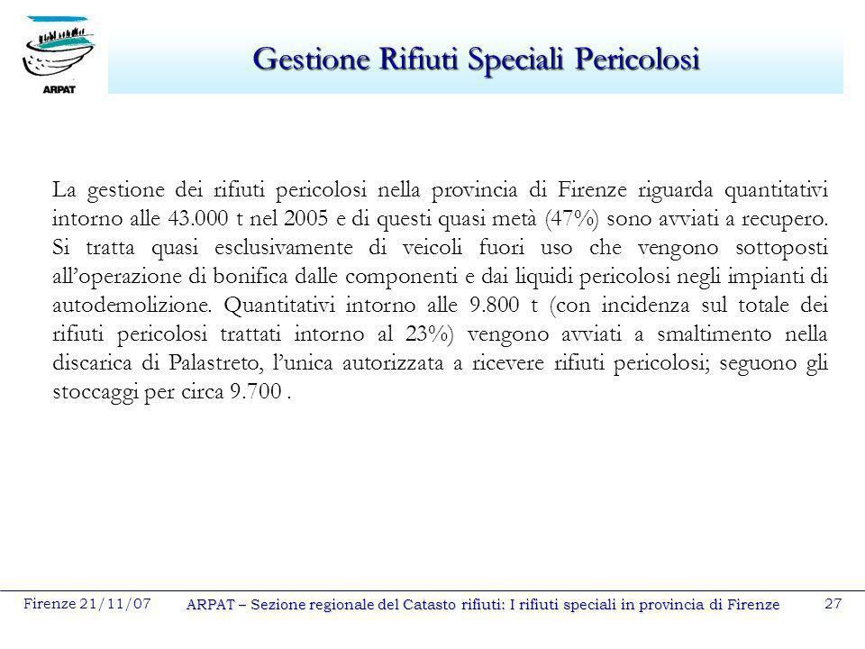 Firenze 21/11/07 ARPAT – Sezione regionale del Catasto rifiuti: I rifiuti speciali in provincia di Firenze 27 Gestione Rifiuti Speciali Pericolosi La