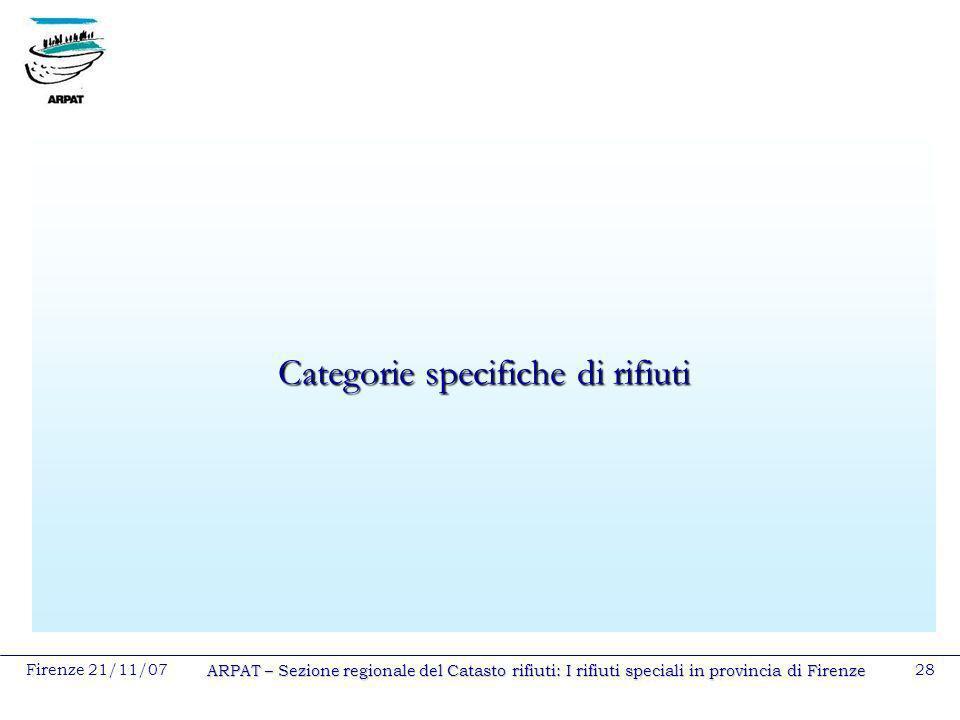 Firenze 21/11/07 ARPAT – Sezione regionale del Catasto rifiuti: I rifiuti speciali in provincia di Firenze 28 Categorie specifiche di rifiuti