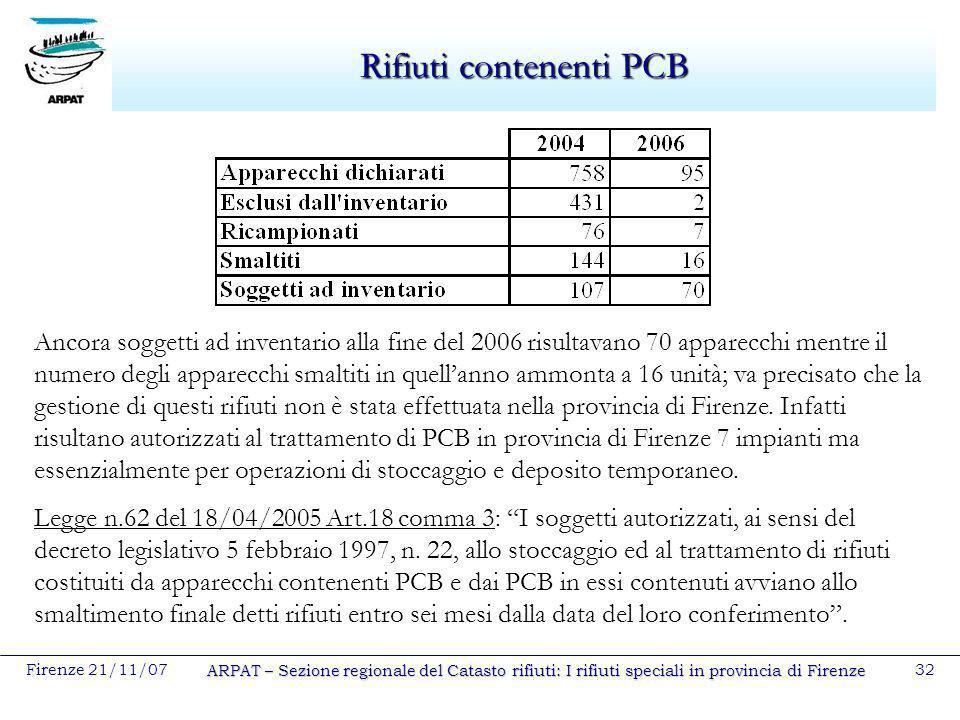 Firenze 21/11/07 ARPAT – Sezione regionale del Catasto rifiuti: I rifiuti speciali in provincia di Firenze 32 Rifiuti contenenti PCB Ancora soggetti a